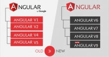 Angular 6 Vs Angular 7 Vs Angular 8 Vs Angular 9